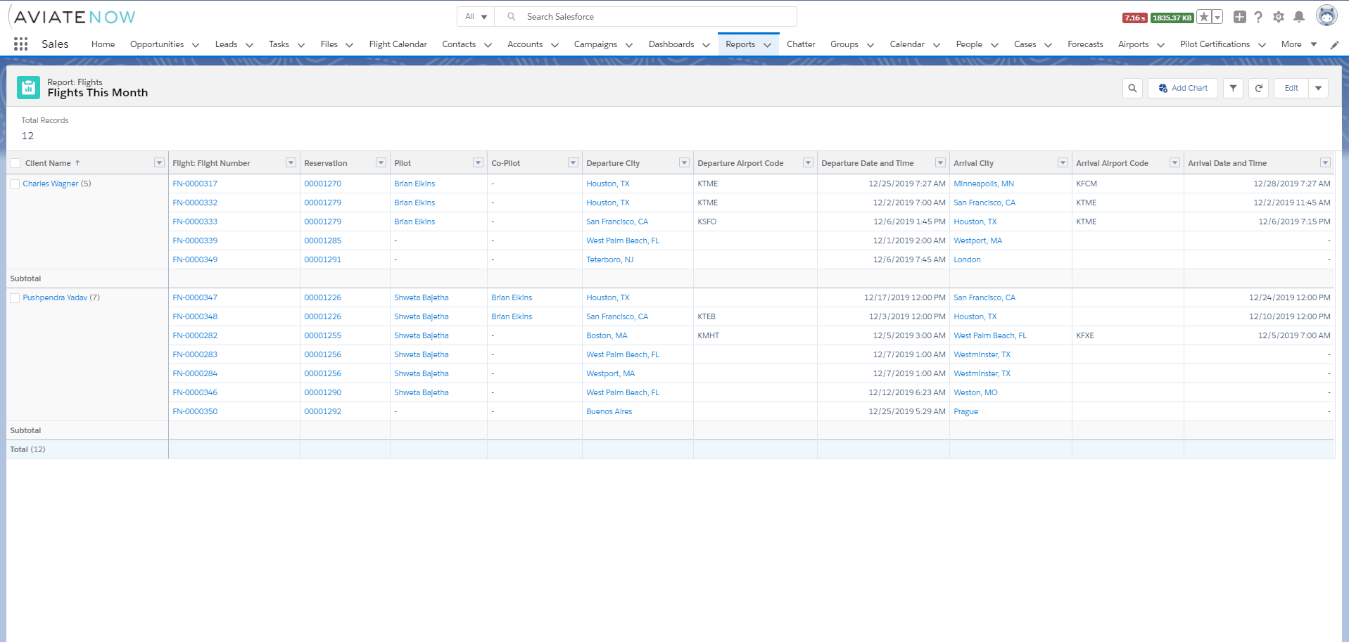 EMPOWER YOUR FLIGHT SCHEDULING OPERATIONS